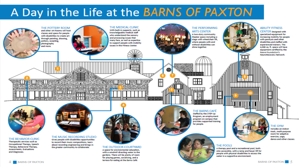 a day in the life at the Barns of Paxton