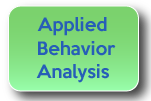 applied-behavior-analysis